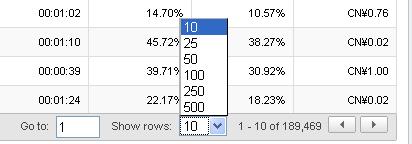 自定义Google Analytics报告中导出数据的多少