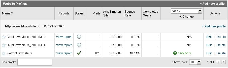 使用Google Analytics细分网站流量2—分割频道流量