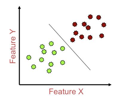 数据挖掘系列篇(6):聚类算法概述
