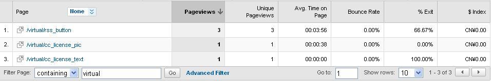 Google Analytics功能篇—虚拟页面