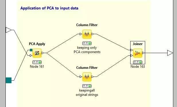 数据分析领域中最为人称道的七种降维方法