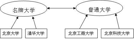 随机效应模型和固定效应模型_固定效应随机效应模型