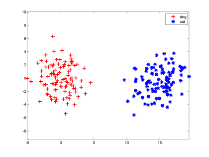 如何简单形象又有趣地讲解神经网络是什么?