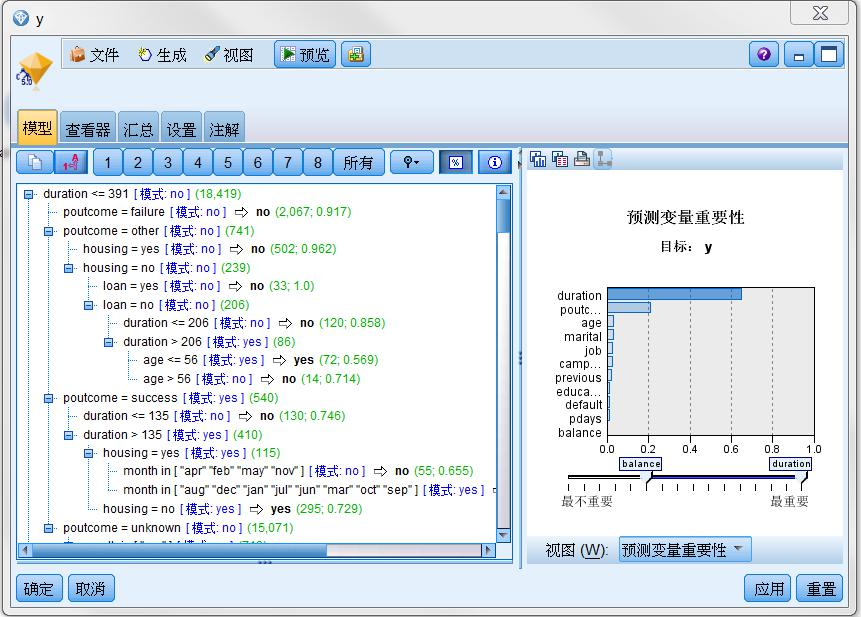 IBM SPSS Modeler 决策树之银行行销预测应用分析_决策树分析