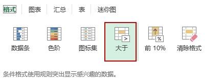 Excel2013如何实现数据的快速分析