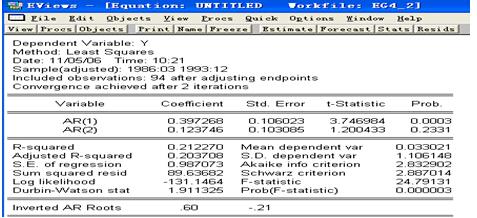 如何用Eviews软件建立时间序列模型和预测