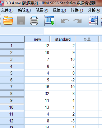 SPSS Pearson 相关性分析