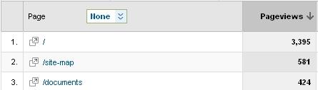 如何分析网站中的汇总数据_网站数据分析