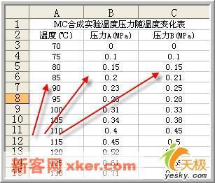 用Excel做数据分析—相关系数与协方差