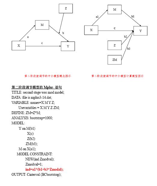 7个中介调节模型对应的Mplus语句