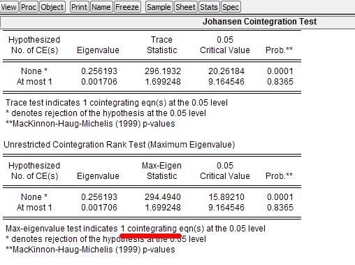模型建立——时间序列 eviews协整检验(EG两步法(Engle-Granger))