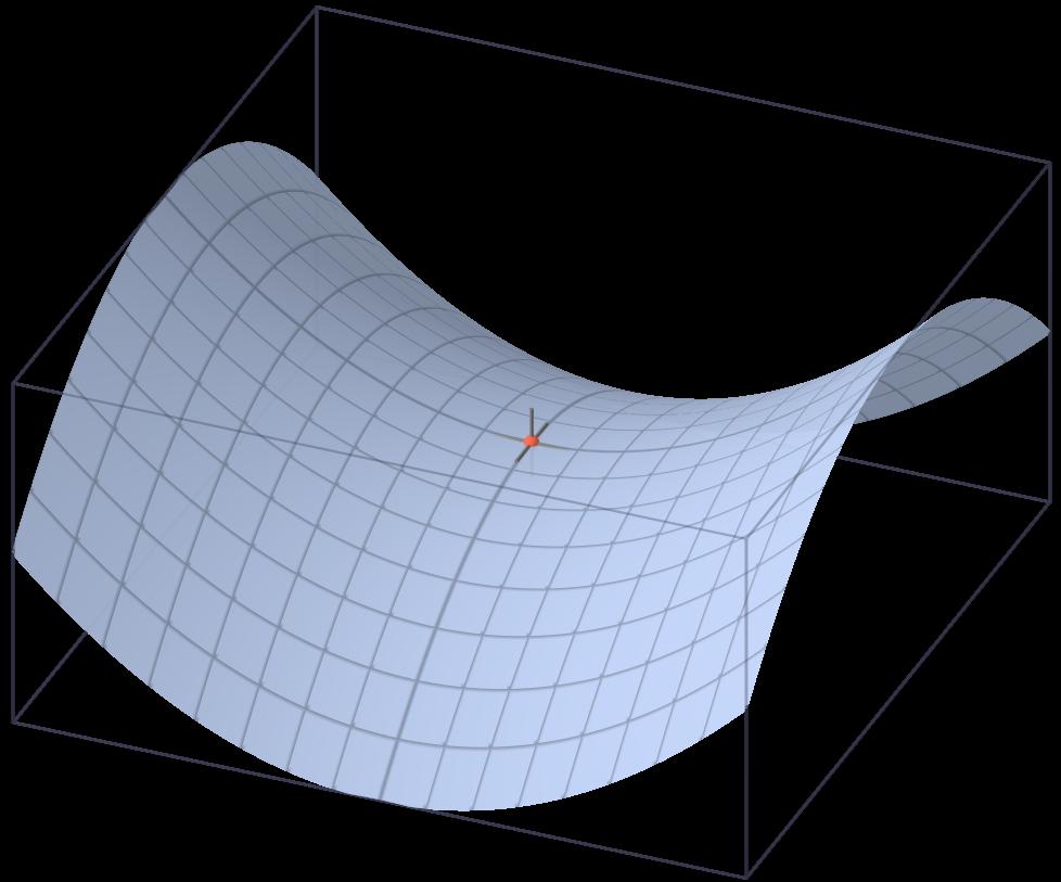 DSGE求解和模型参数估计的一些认识