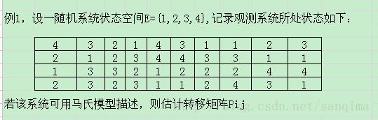 求马尔科夫模型的转移矩阵_马尔科夫转移矩阵