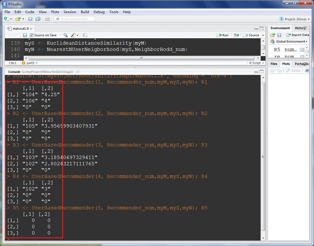 基于用户的协同过滤算法(Java实现或R语言实现