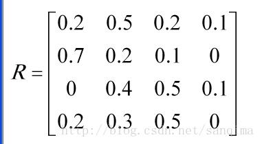 用matlab进行模糊综合评判_模糊综合评判matlab