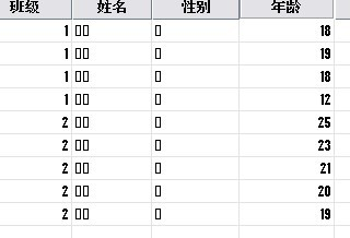 spss字符显示成方框_spss字符型变量