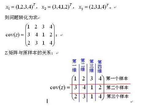 详解协方差与协方差矩阵