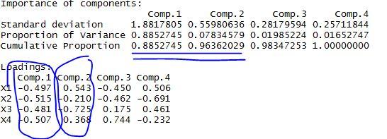 R语言之主成分分析_用R语言写主成分分析的代码