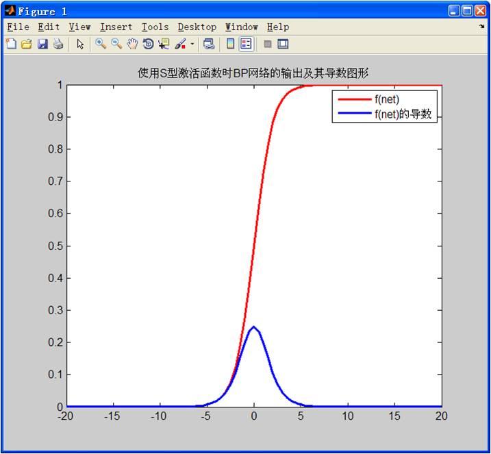 20160426185502697 1 - 机器学习——BP神经网络模型 |天源股份 – 产业互联网推动者!