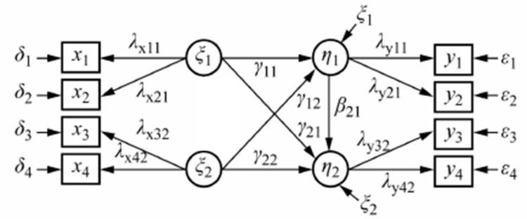 结构方程模型(SEM)