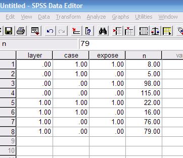 STATA,SAS,SPSS实现分层定群研究(cmh)