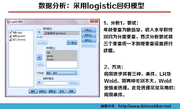用Logistic回归建立客户购买模型