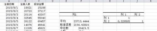 如何用excel做统计分析—描述统计、相关系数