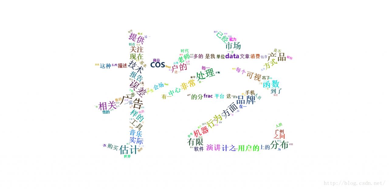 R语言如何画个性化词云图