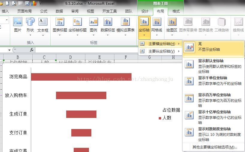 Excel-漏斗图分析(差异分析)_网站数据分析